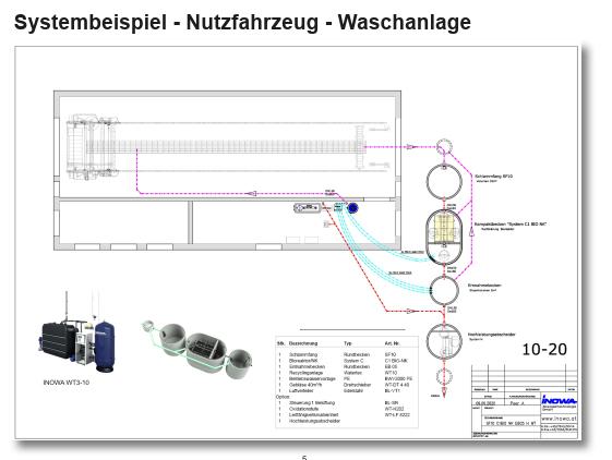 Vollbiologische Waschwasser-Aufbereitung.